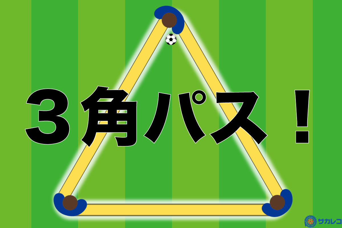 200606_トレーニング_パス