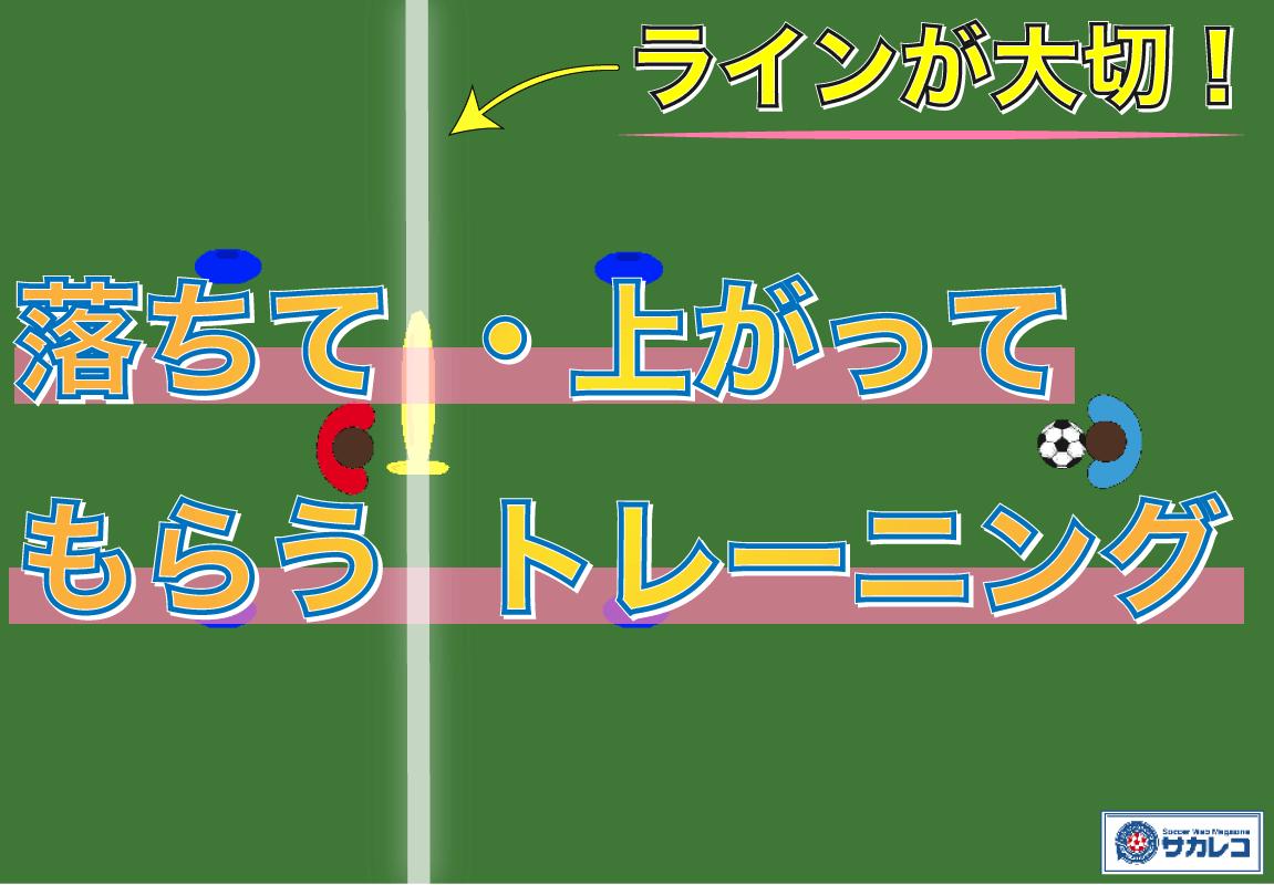 【U10】ラインから落ちて・上がってボールをもらうトレーニング